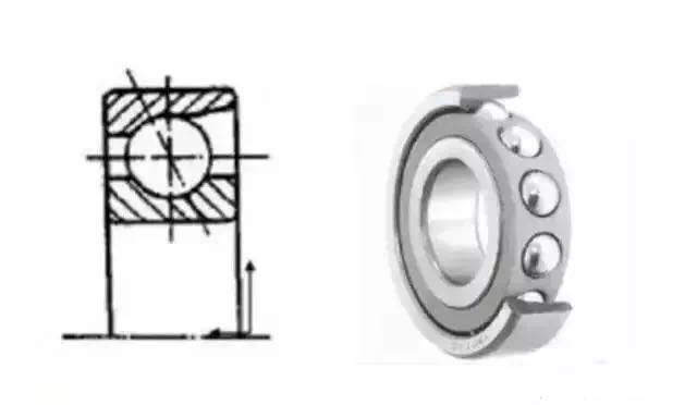 The characteristics of different bearings